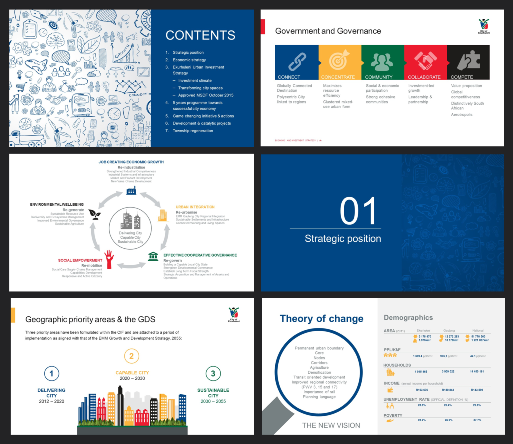PowerPoint designer sample